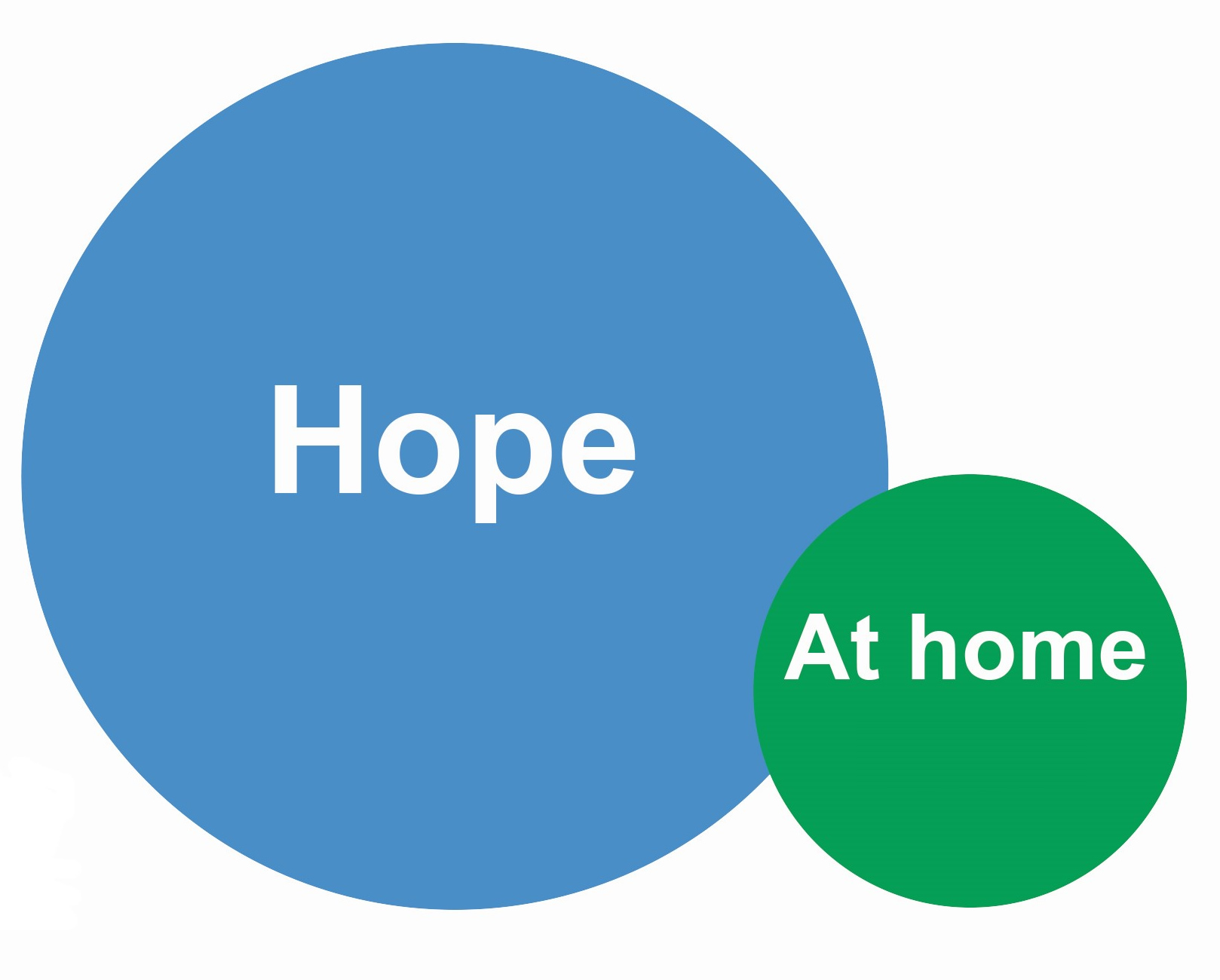 Hope at Home
