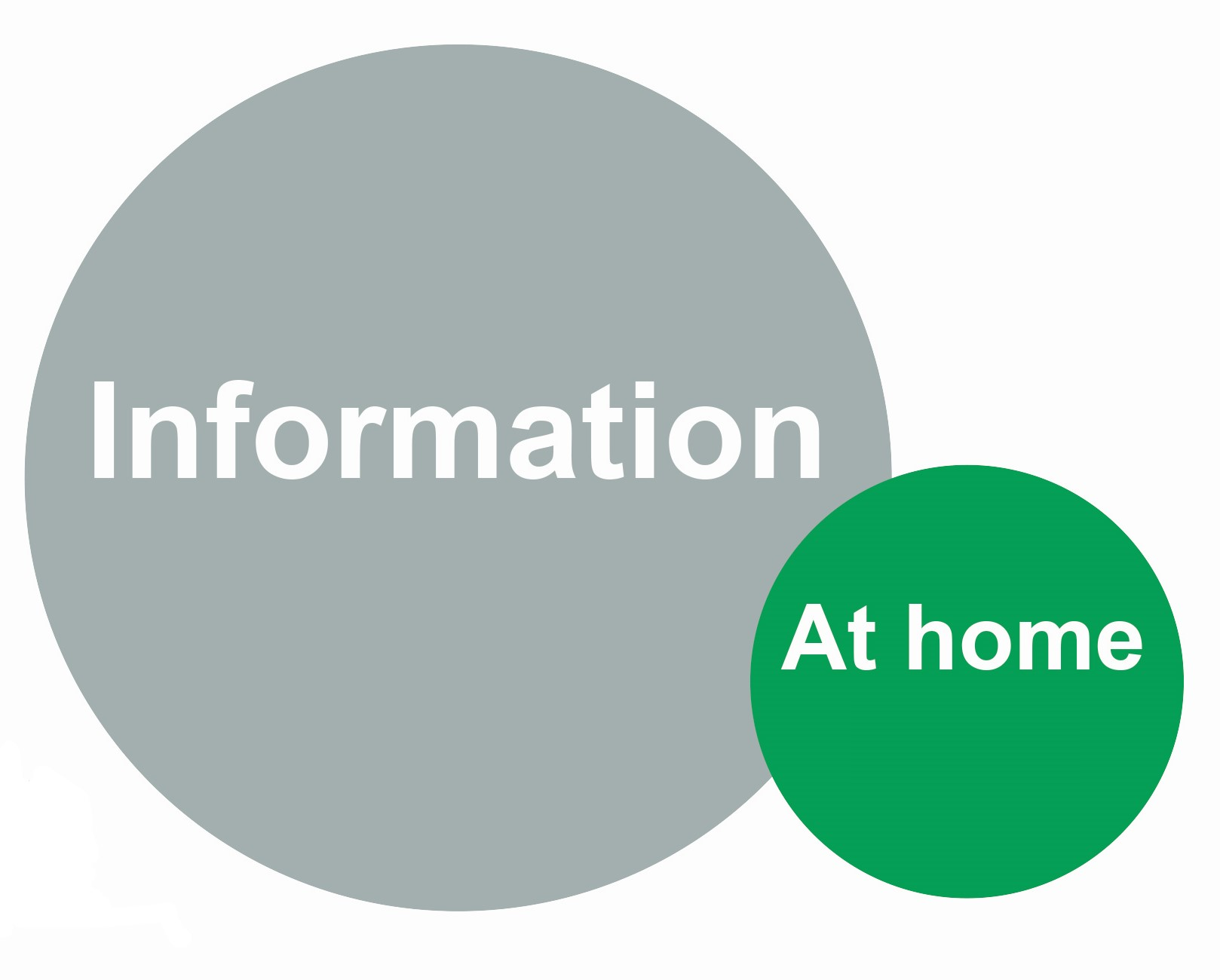 Information at home